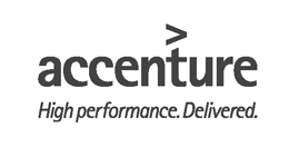 Accenture company profile and Accenture placement papers